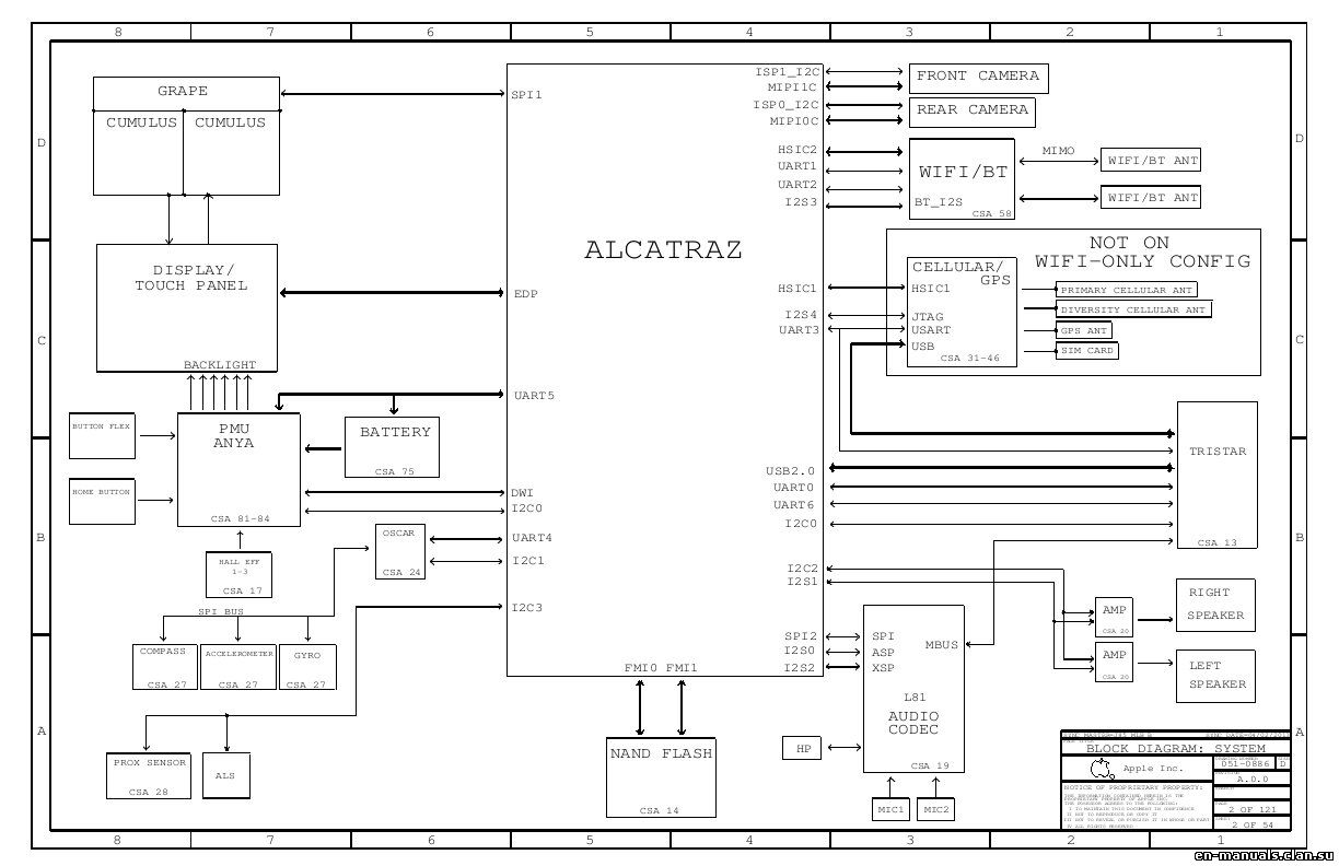 iPhone 2G schematics