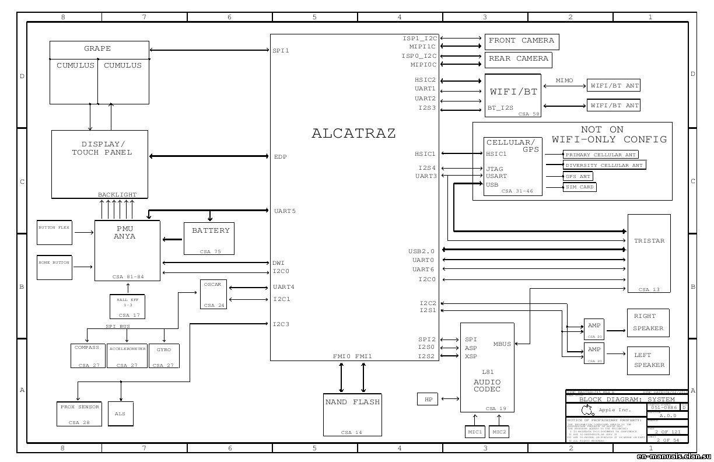 Iphone 4s Schematic Pdf Wire Center 4 S Circuit Diagram A32 Wireless Rh A 32 Com Download